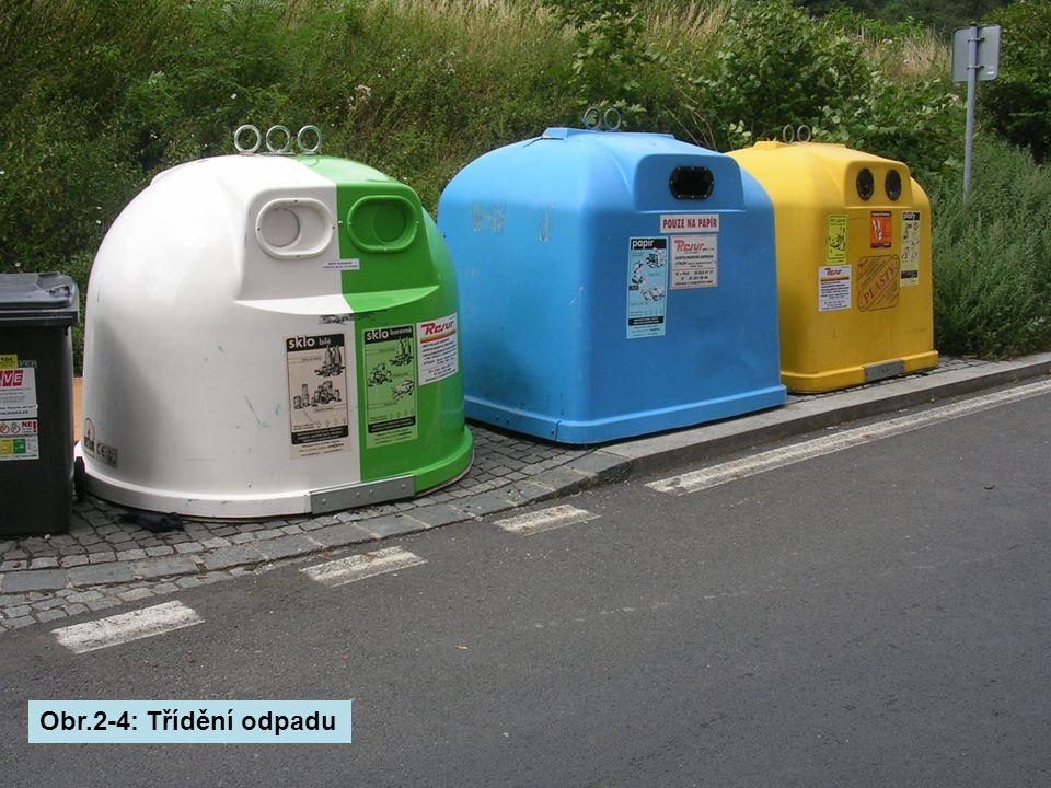 Obr.2-4: Třídění odpadu