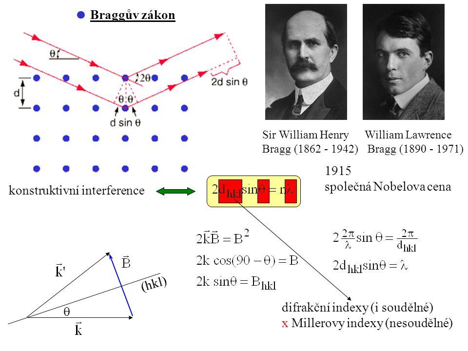  Braggův zákon Sir William Henry Bragg (1862 - 1942) William Lawrence Bragg (1890 - 1971) 1915 společná Nobelova cena konstruktivní interference (hkl