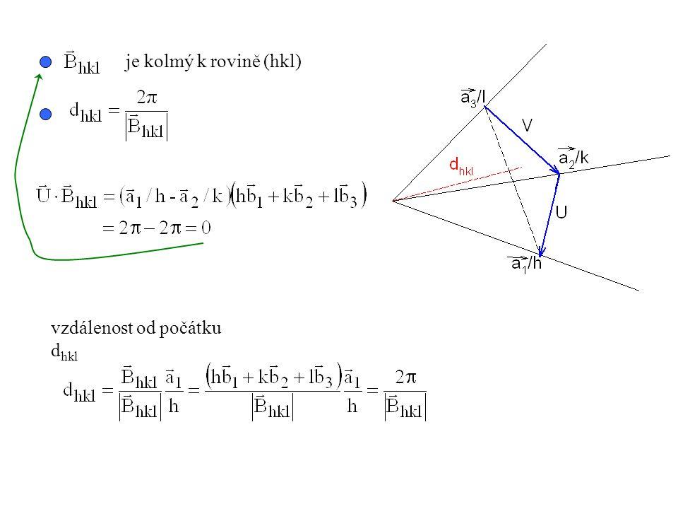 je kolmý k rovině (hkl) vzdálenost od počátku d hkl