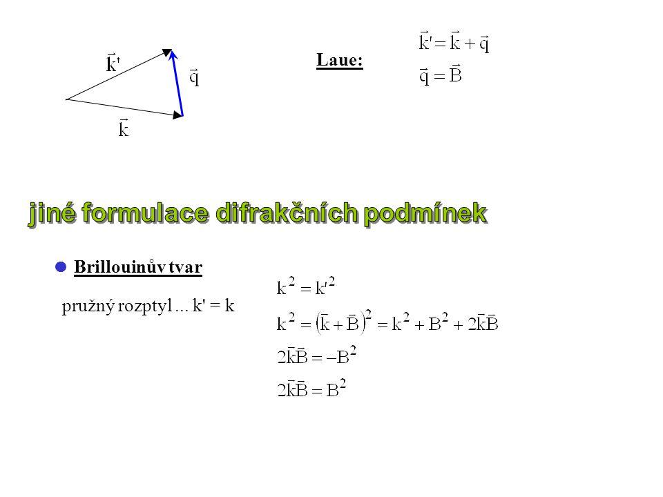 Laue:  Brillouinův tvar pružný rozptyl... k' = k