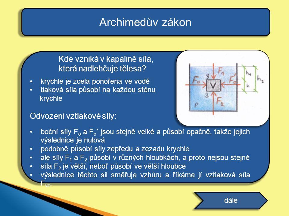 Archimedův zákon Kde vzniká v kapalině síla, která nadlehčuje tělesa? krychle je zcela ponořena ve vodě tlaková síla působí na každou stěnu krychle Od
