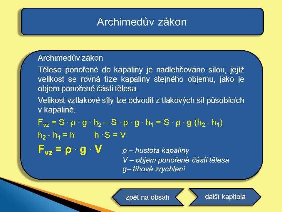 Archimedův zákon Těleso ponořené do kapaliny je nadlehčováno silou, jejíž velikost se rovná tíze kapaliny stejného objemu, jako je objem ponořené část