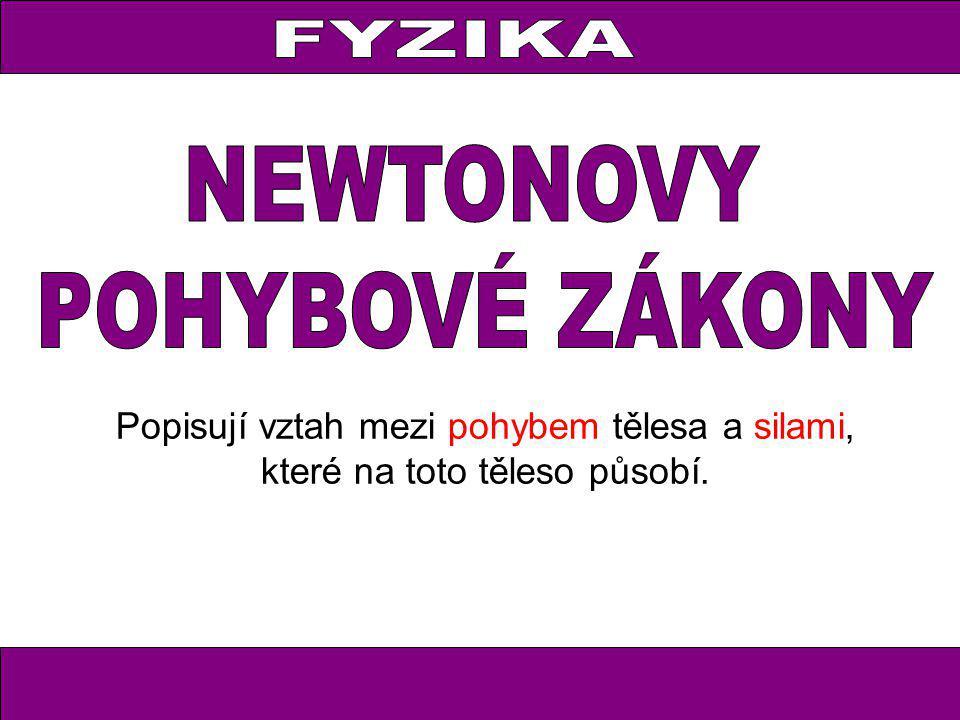ZÁKON SÍLY 2. Newtonův pohybový zákon: