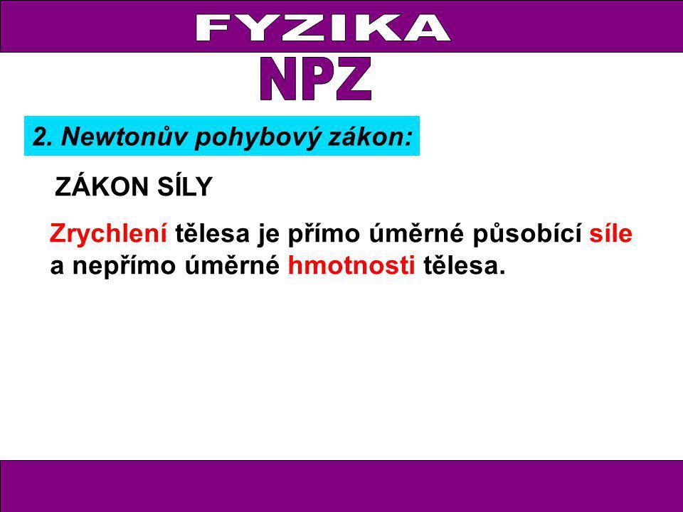 ZÁKON SÍLY 2.