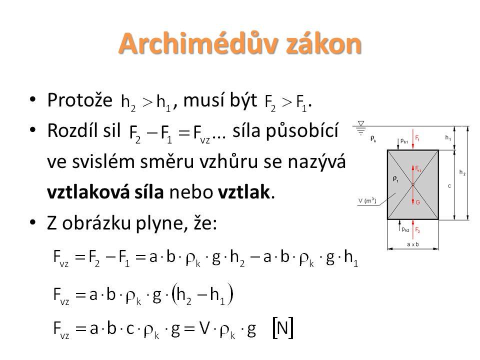 Archimédův zákon Protože, musí být. Rozdíl sil síla působící ve svislém směru vzhůru se nazývá vztlaková síla nebo vztlak. Z obrázku plyne, že: