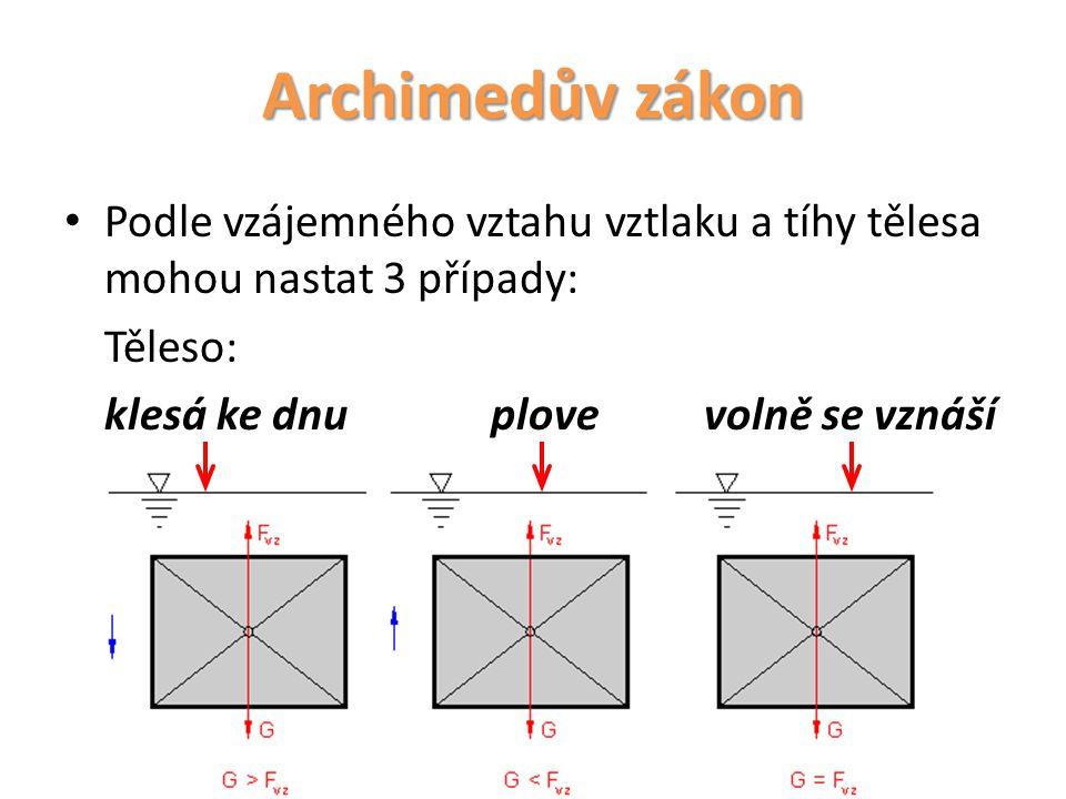 Archimedův zákon Podle vzájemného vztahu vztlaku a tíhy tělesa mohou nastat 3 případy: Těleso: klesá ke dnuplovevolně se vznáší