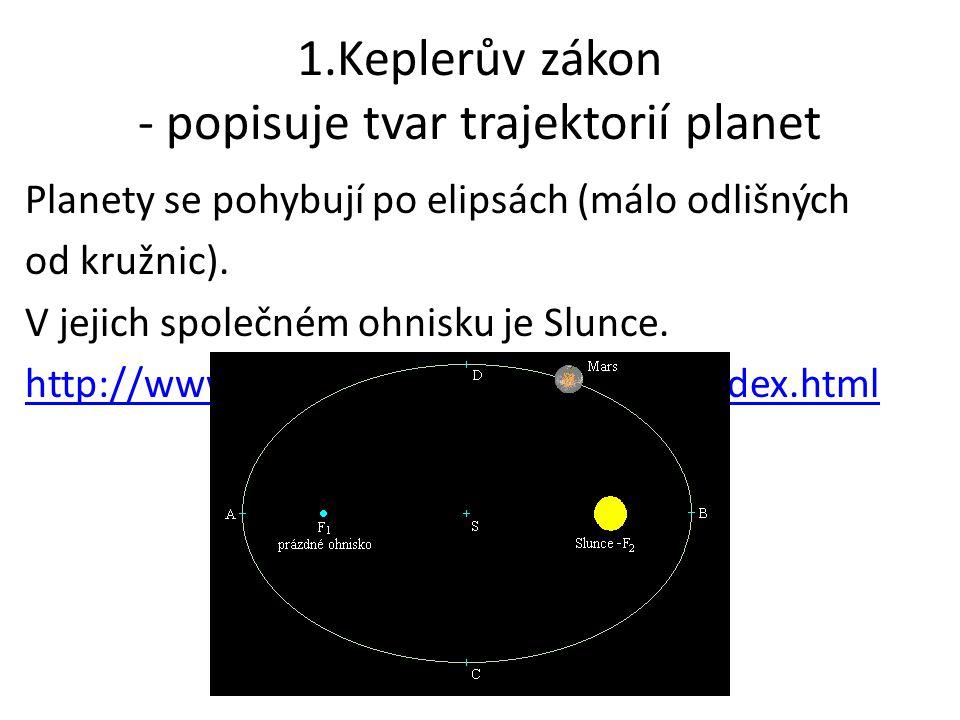 1.Keplerův zákon - popisuje tvar trajektorií planet Planety se pohybují po elipsách (málo odlišných od kružnic).