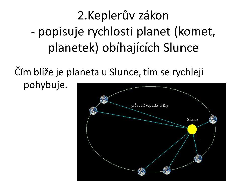 2.Keplerův zákon - popisuje rychlosti planet (komet, planetek) obíhajících Slunce Čím blíže je planeta u Slunce, tím se rychleji pohybuje.