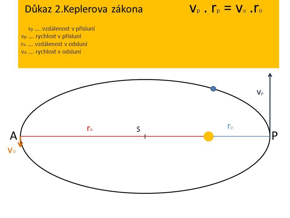 Důkaz 2.Keplerova zákona v p. r p = v o.r o r p ….