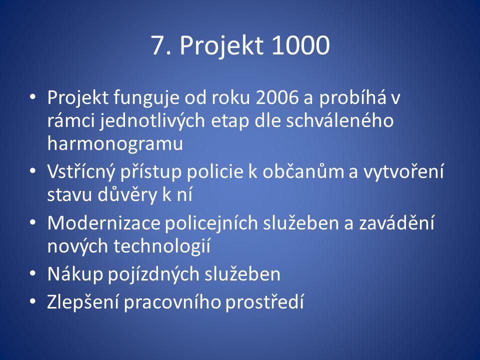 7. Projekt 1000 Projekt funguje od roku 2006 a probíhá v rámci jednotlivých etap dle schváleného harmonogramu Vstřícný přístup policie k občanům a vyt