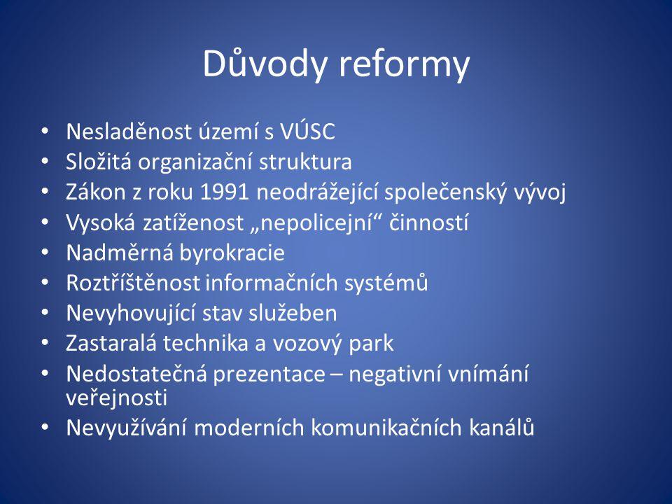 """Důvody reformy Nesladěnost území s VÚSC Složitá organizační struktura Zákon z roku 1991 neodrážející společenský vývoj Vysoká zatíženost """"nepolicejní"""""""