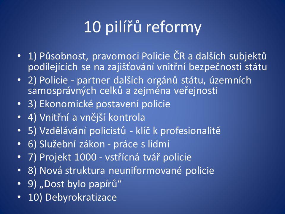 10 pilířů reformy 1) Působnost, pravomoci Policie ČR a dalších subjektů podílejících se na zajišťování vnitřní bezpečnosti státu 2) Policie - partner