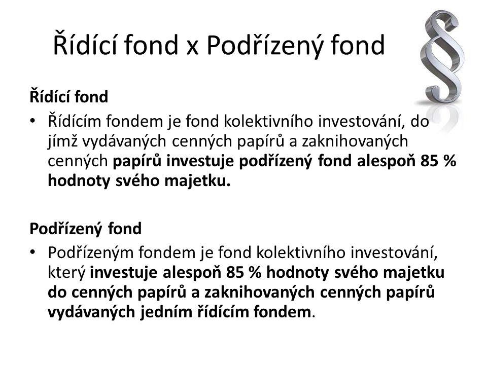 Řídící fond x Podřízený fond Řídící fond Řídícím fondem je fond kolektivního investování, do jímž vydávaných cenných papírů a zaknihovaných cenných pa