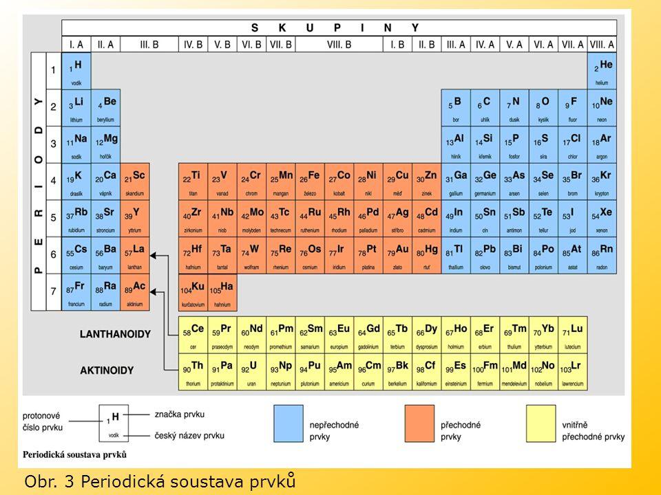 Obr. 3 Periodická soustava prvků