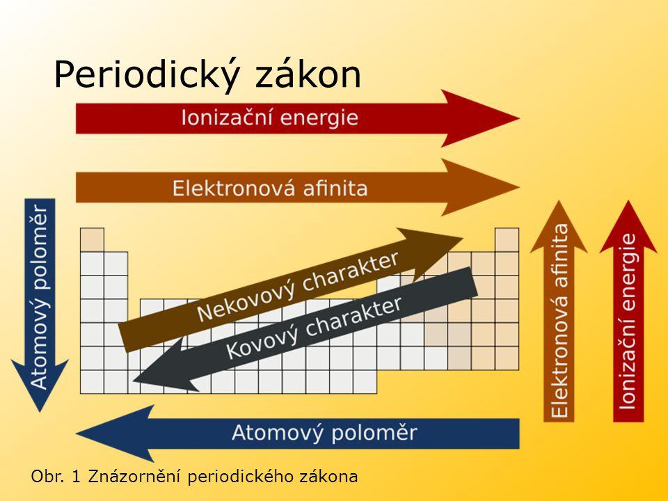 Obr. 1 Znázornění periodického zákona Periodický zákon