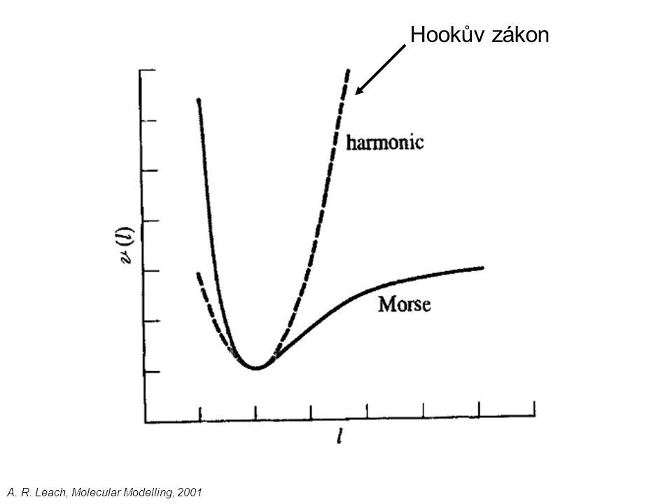 A. R. Leach, Molecular Modelling, 2001 Hookův zákon