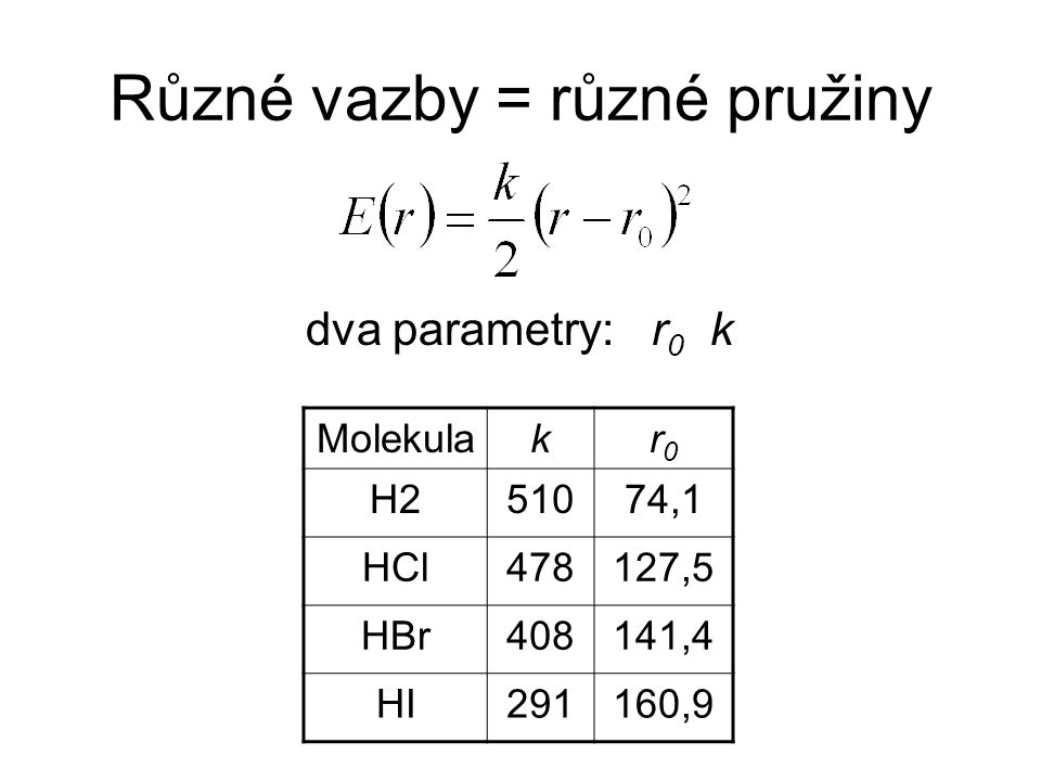 Různé vazby = různé pružiny dva parametry: r 0 k Molekulakr0r0 H251074,1 HCl478127,5 HBr408141,4 HI291160,9