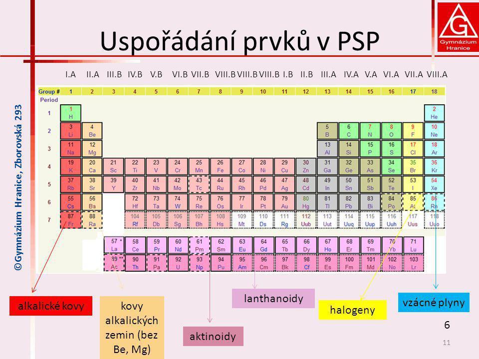 Uspořádání prvků v PSP 11 ©Gymnázium Hranice, Zborovská 293 alkalické kovy vzácné plyny halogeny lanthanoidy aktinoidy kovy alkalických zemin (bez Be,