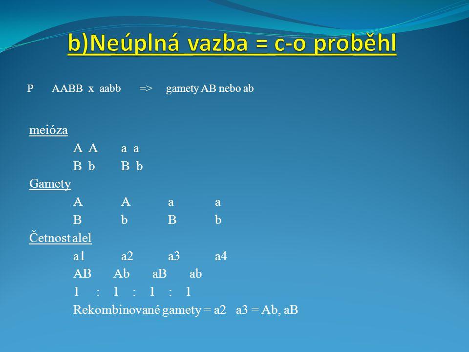 P AABB x aabb => gamety AB nebo ab meióza A Aa aB b Gamety AAaa BbBb Četnost alel a1a2a3a4 AB Ab aB ab 1 : 1 : 1 : 1 Rekombinované gamety = a2 a3 = Ab