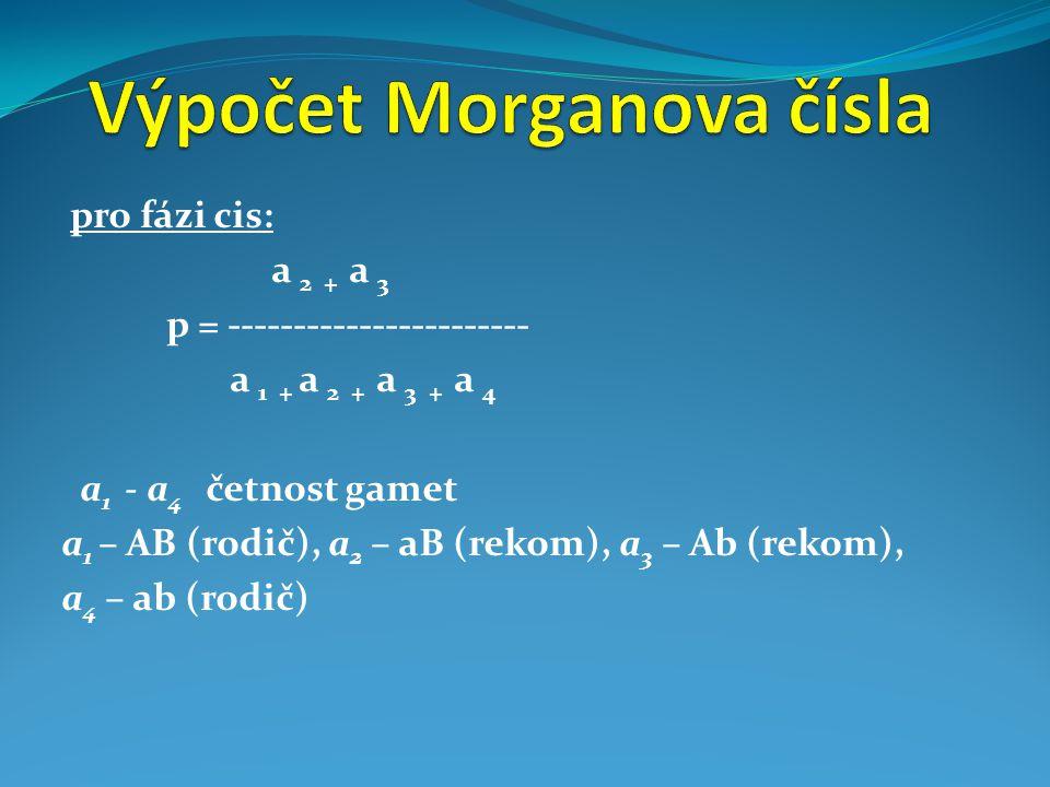 pro fázi cis: a 2 + a 3 p = ----------------------- a 1 + a 2 + a 3 + a 4 a 1 - a 4 četnost gamet a 1 – AB (rodič), a 2 – aB (rekom), a 3 – Ab (rekom), a 4 – ab (rodič)