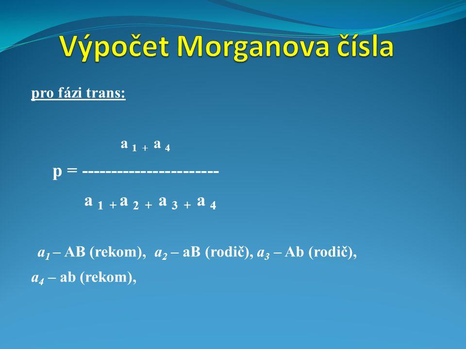 pro fázi trans: a 1 + a 4 p = ----------------------- a 1 + a 2 + a 3 + a 4 a 1 – AB (rekom), a 2 – aB (rodič), a 3 – Ab (rodič), a 4 – ab (rekom),