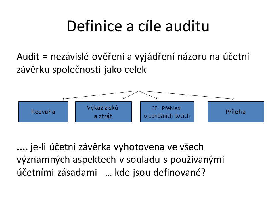 Audit = nezávislé ověření a vyjádření názoru na účetní závěrku společnosti jako celek.... je-li účetní závěrka vyhotovena ve všech významných aspektec