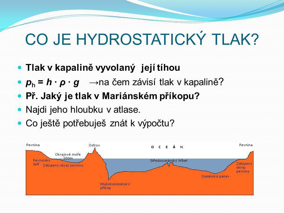 CO JE HYDROSTATICKÝ TLAK? Tlak v kapalině vyvolaný její tíhou p h = h · ρ · g →na čem závisí tlak v kapalině ? Př. Jaký je tlak v Mariánském příkopu?