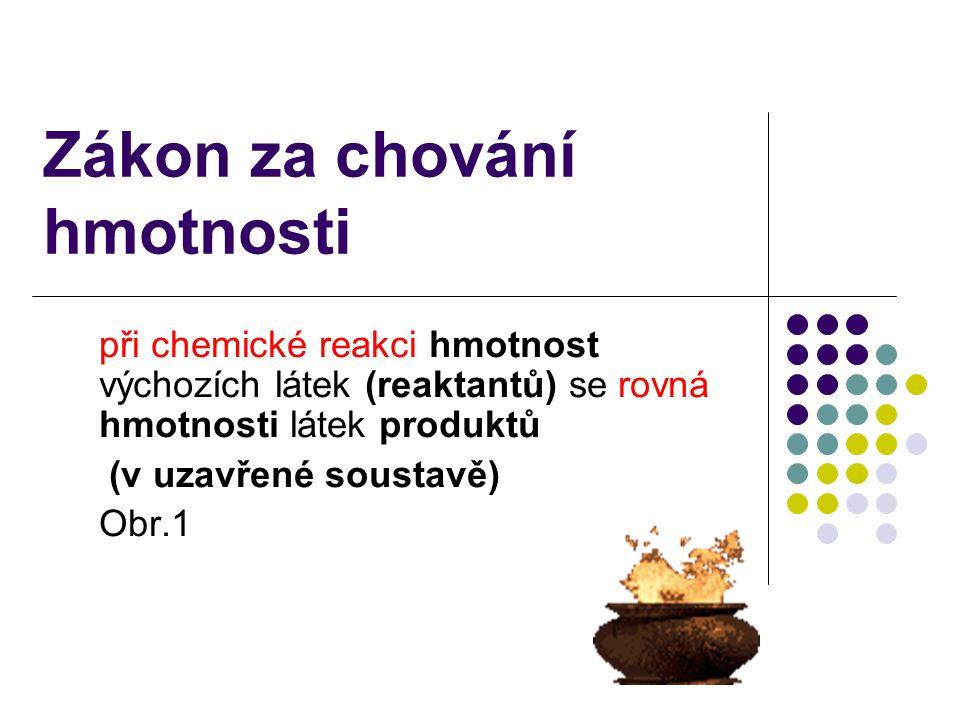 Zákon za chování hmotnosti při chemické reakci hmotnost výchozích látek (reaktantů) se rovná hmotnosti látek produktů (v uzavřené soustavě) Obr.1