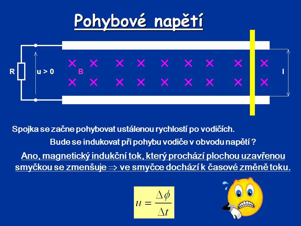 Činitel vazby – k (-) ∆i/∆t u>0u>0 N1N1 N2N2 11 Zatím jsme předpokládali, že celý indukční tok první cívkou prochází i druhou cívkou.