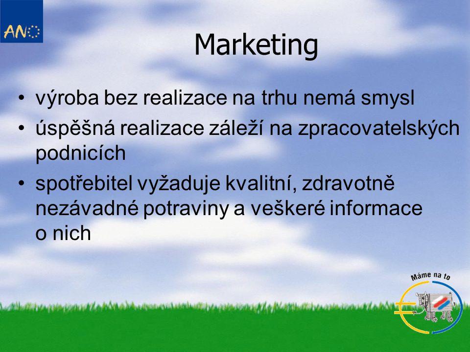 Marketing výroba bez realizace na trhu nemá smysl úspěšná realizace záleží na zpracovatelských podnicích spotřebitel vyžaduje kvalitní, zdravotně nezá