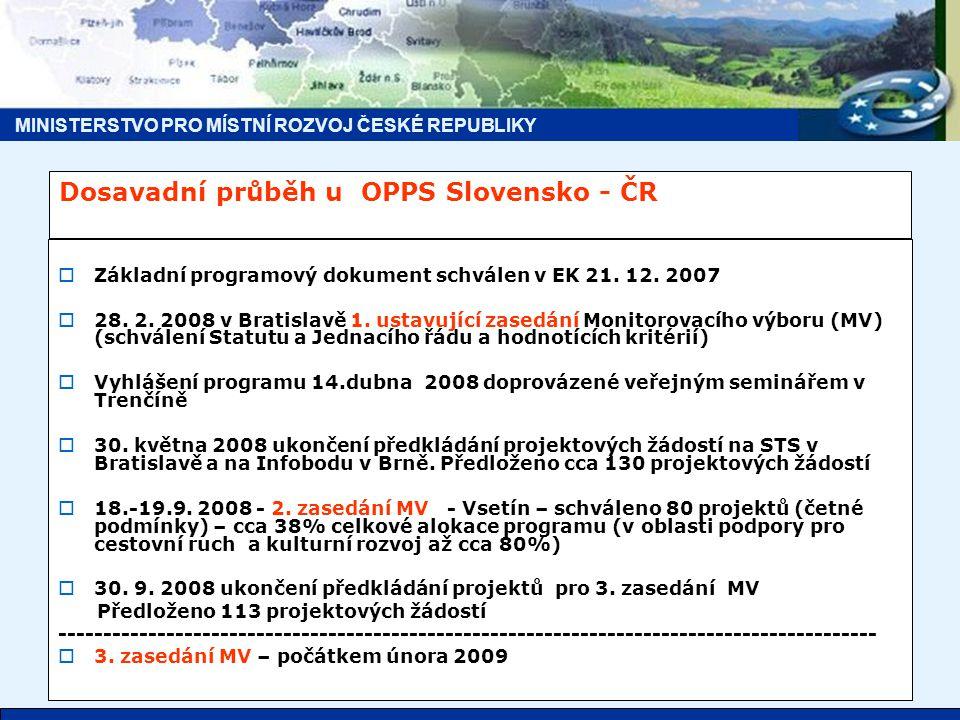 MINISTERSTVO PRO MÍSTNÍ ROZVOJ ČESKÉ REPUBLIKY Dosavadní průběh u OPPS Slovensko - ČR  Základní programový dokument schválen v EK 21.