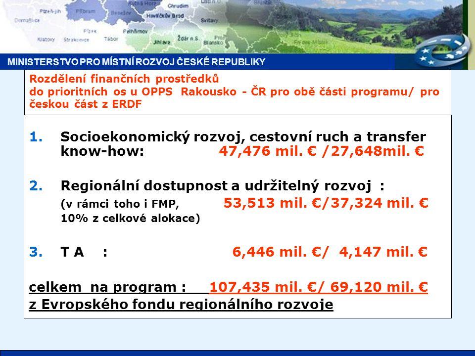 MINISTERSTVO PRO MÍSTNÍ ROZVOJ ČESKÉ REPUBLIKY Rozdělení finančních prostředků do prioritních os u OPPS Rakousko - ČR pro obě části programu/ pro českou část z ERDF 1.Socioekonomický rozvoj, cestovní ruch a transfer know-how: 47,476 mil.