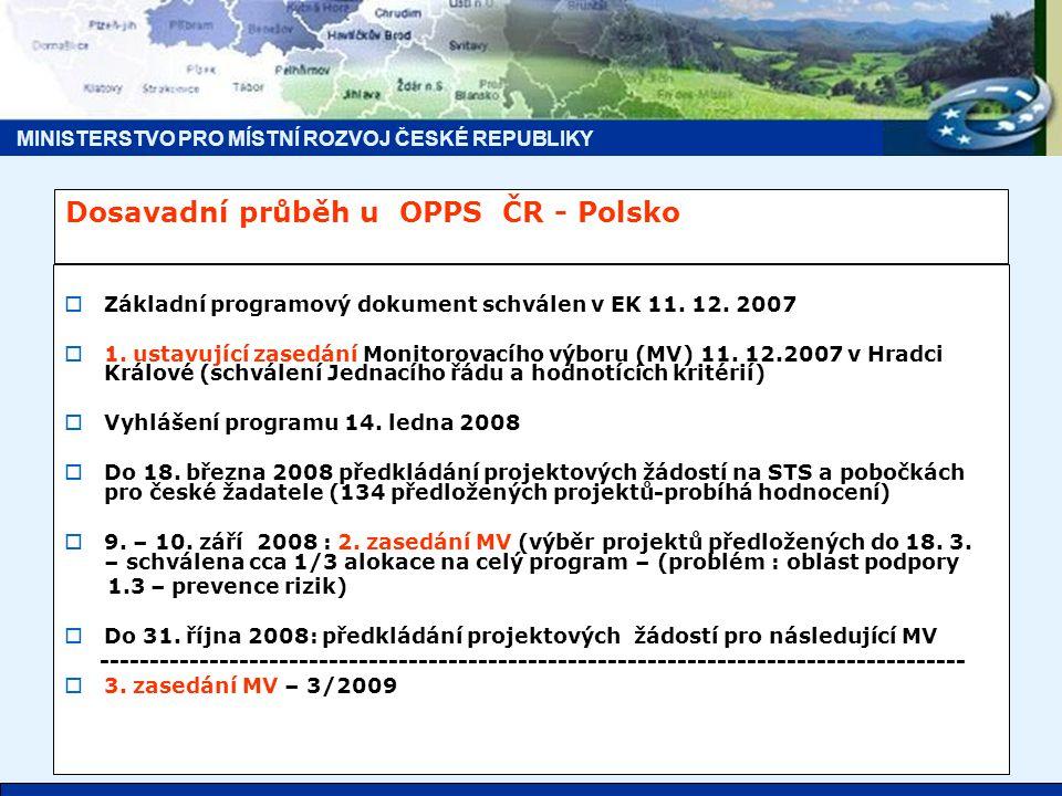 MINISTERSTVO PRO MÍSTNÍ ROZVOJ ČESKÉ REPUBLIKY Dosavadní průběh u OPPS ČR - Polsko  Základní programový dokument schválen v EK 11.
