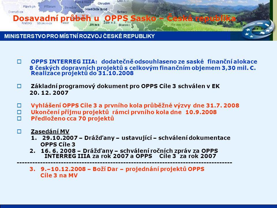 MINISTERSTVO PRO MÍSTNÍ ROZVOJ ČESKÉ REPUBLIKY Aktuální stav finančních prostředků u OP Rakousko – Česká republika Oblast podporyRozpočet ERDF v €Dosud navázané prostředky v € Zbývající prostředky (%) 1.1 Infrastruktura a služby spojené s podnikáním a inovacemi 14.497.1281.183.24491,8 1.2 CR, kultura a ekonomika volného času 20.016.9494.563.88872,2 1.3 Rozvoj lidských zdrojů,trh práce, vzděl.