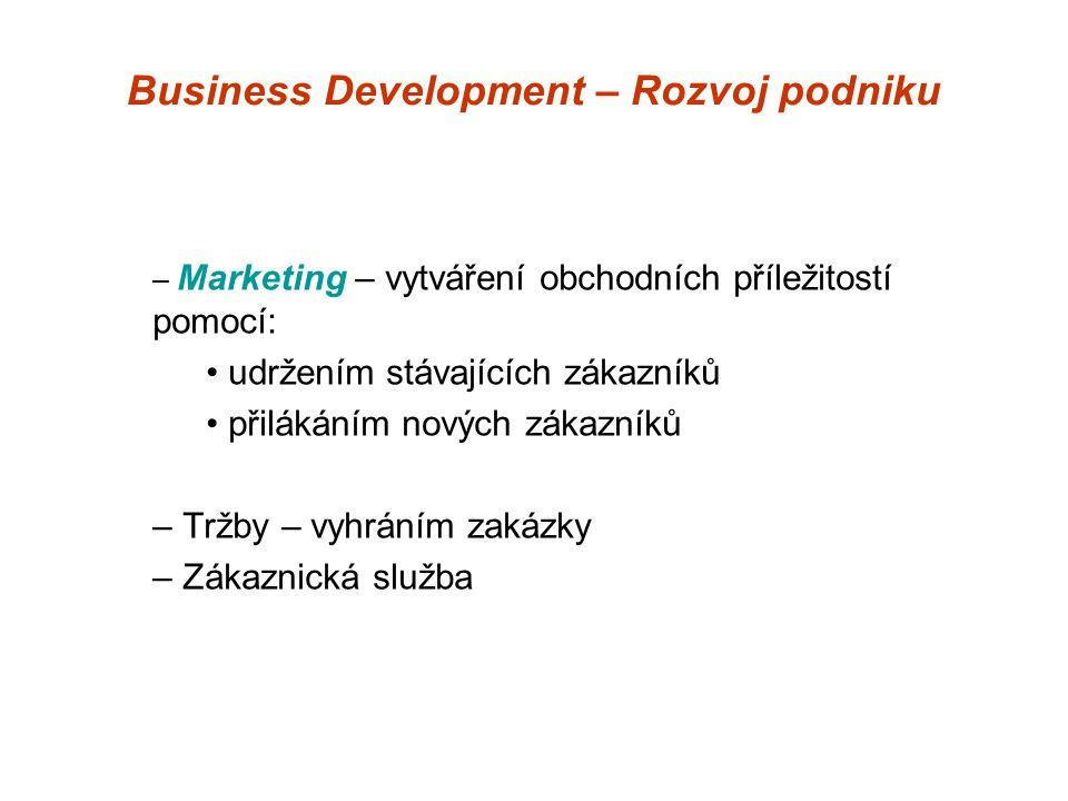 Business Development – Rozvoj podniku – Marketing – vytváření obchodních příležitostí pomocí: udržením stávajících zákazníků přilákáním nových zákazníků – Tržby – vyhráním zakázky – Zákaznická služba