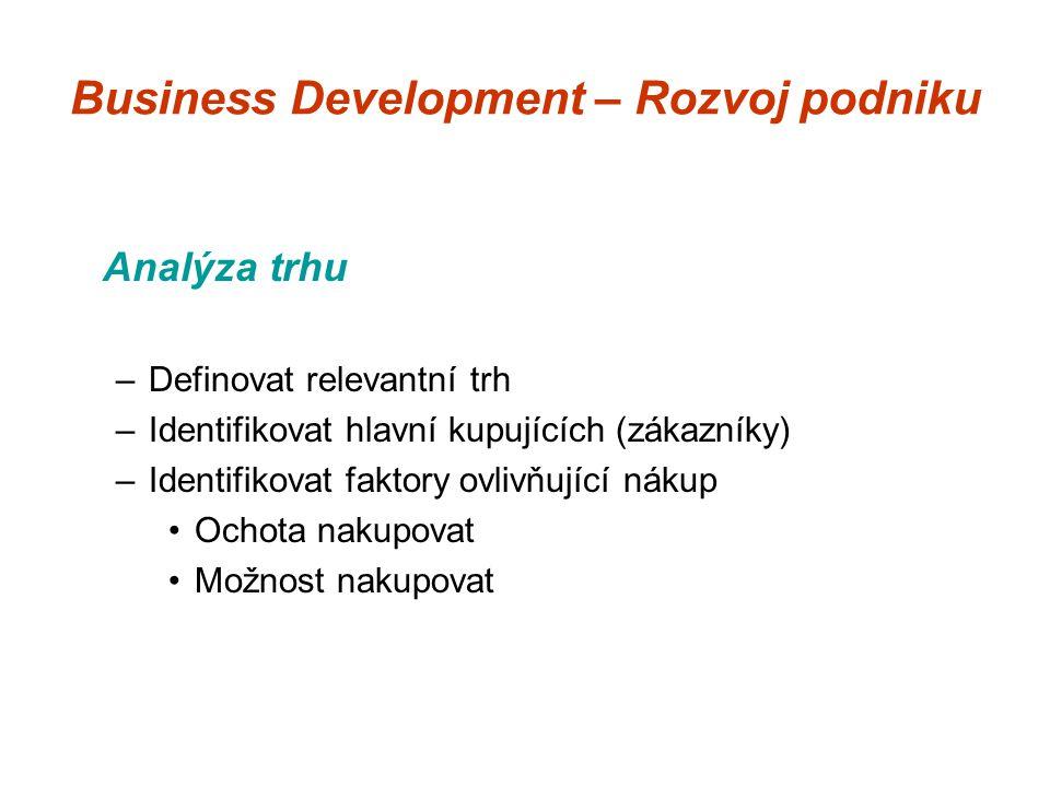 Business Development – Rozvoj podniku Analýza trhu –Definovat relevantní trh –Identifikovat hlavní kupujících (zákazníky) –Identifikovat faktory ovlivňující nákup Ochota nakupovat Možnost nakupovat