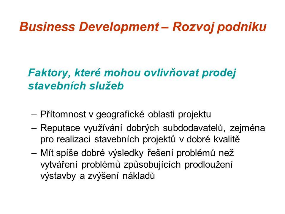 Business Development – Rozvoj podniku Faktory, které mohou ovlivňovat prodej stavebních služeb –Přítomnost v geografické oblasti projektu –Reputace využívání dobrých subdodavatelů, zejména pro realizaci stavebních projektů v dobré kvalitě –Mít spíše dobré výsledky řešení problémů než vytváření problémů způsobujících prodloužení výstavby a zvýšení nákladů