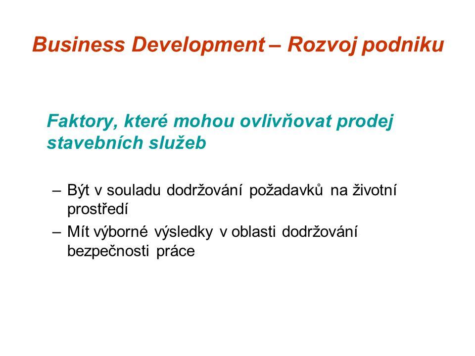 Business Development – Rozvoj podniku Faktory, které mohou ovlivňovat prodej stavebních služeb –Být v souladu dodržování požadavků na životní prostředí –Mít výborné výsledky v oblasti dodržování bezpečnosti práce