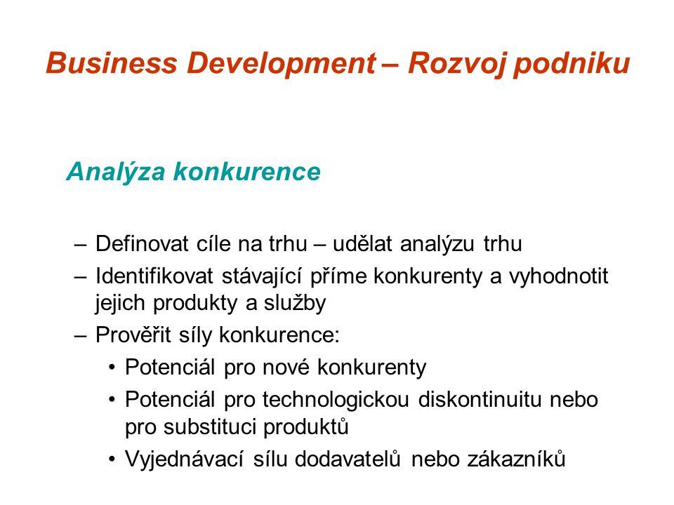Business Development – Rozvoj podniku Analýza konkurence –Definovat cíle na trhu – udělat analýzu trhu –Identifikovat stávající příme konkurenty a vyhodnotit jejich produkty a služby –Prověřit síly konkurence: Potenciál pro nové konkurenty Potenciál pro technologickou diskontinuitu nebo pro substituci produktů Vyjednávací sílu dodavatelů nebo zákazníků