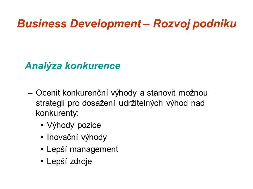 Business Development – Rozvoj podniku Analýza konkurence –Ocenit konkurenční výhody a stanovit možnou strategii pro dosažení udržitelných výhod nad konkurenty: Výhody pozice Inovační výhody Lepší management Lepší zdroje