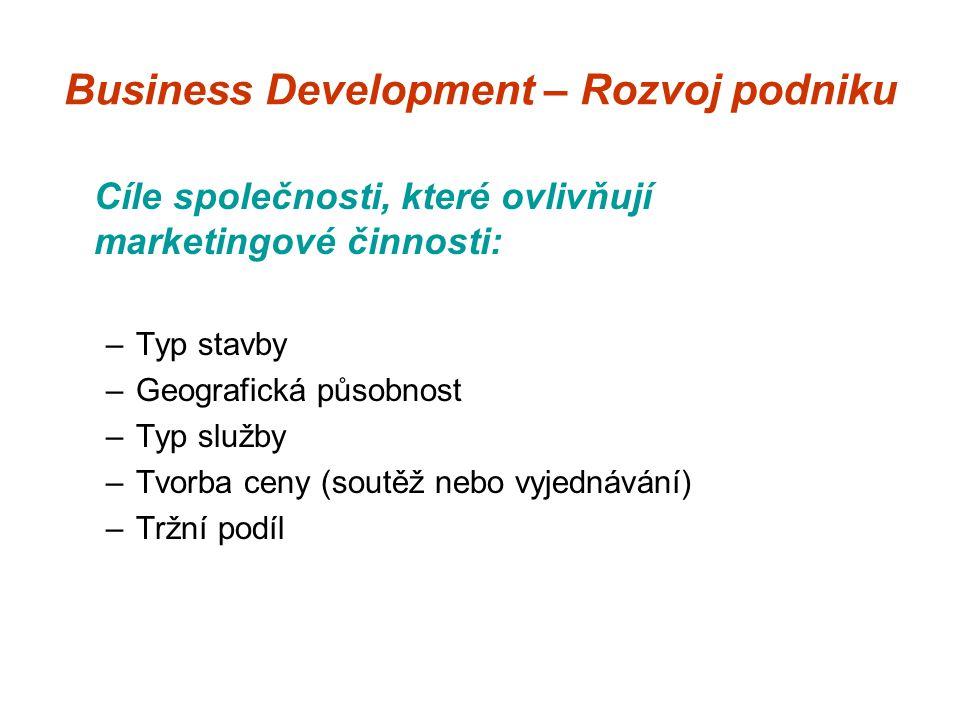 Business Development – Rozvoj podniku Cíle společnosti, které ovlivňují marketingové činnosti: –Typ stavby –Geografická působnost –Typ služby –Tvorba ceny (soutěž nebo vyjednávání) –Tržní podíl