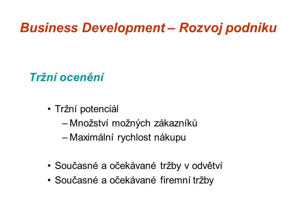 Business Development – Rozvoj podniku Tržní ocenění Tržní potenciál –Množství možných zákazníků –Maximální rychlost nákupu Současné a očekávané tržby v odvětví Současné a očekávané firemní tržby
