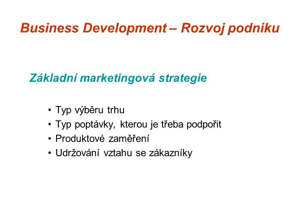 Business Development – Rozvoj podniku Základní marketingová strategie Typ výběru trhu Typ poptávky, kterou je třeba podpořit Produktové zaměření Udržování vztahu se zákazníky