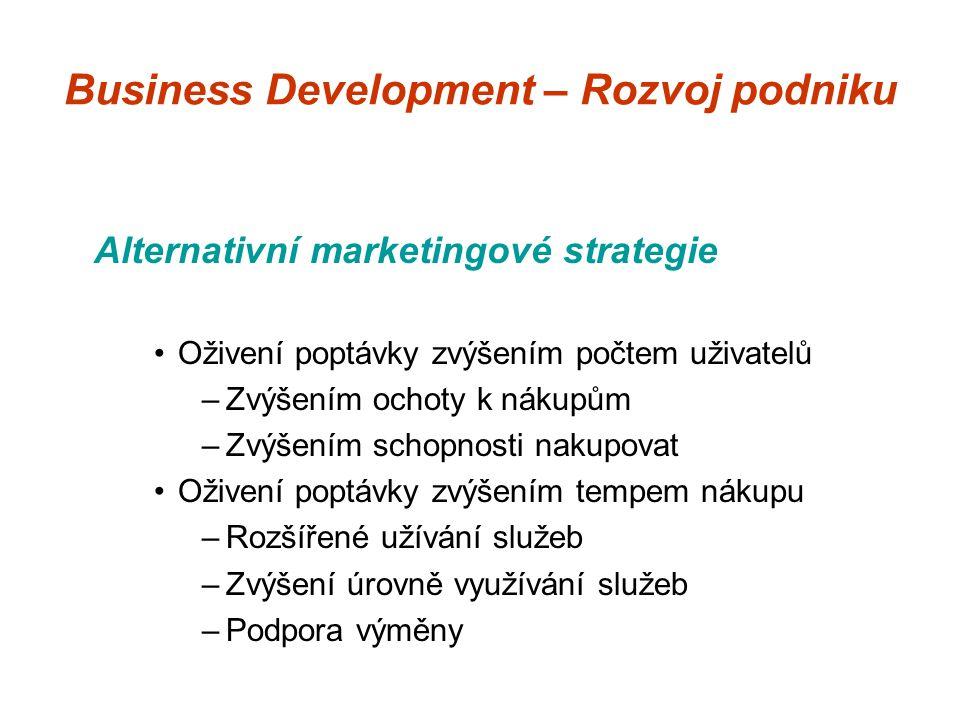 Business Development – Rozvoj podniku Alternativní marketingové strategie Oživení poptávky zvýšením počtem uživatelů –Zvýšením ochoty k nákupům –Zvýšením schopnosti nakupovat Oživení poptávky zvýšením tempem nákupu –Rozšířené užívání služeb –Zvýšení úrovně využívání služeb –Podpora výměny