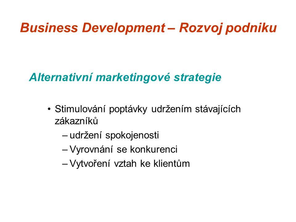 Business Development – Rozvoj podniku Alternativní marketingové strategie Stimulování poptávky udržením stávajících zákazníků –udržení spokojenosti –Vyrovnání se konkurenci –Vytvoření vztah ke klientům