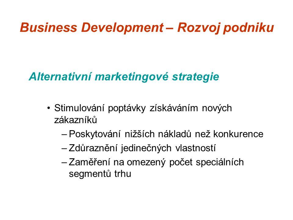 Business Development – Rozvoj podniku Alternativní marketingové strategie Stimulování poptávky získáváním nových zákazníků –Poskytování nižších nákladů než konkurence –Zdůraznění jedinečných vlastností –Zaměření na omezený počet speciálních segmentů trhu