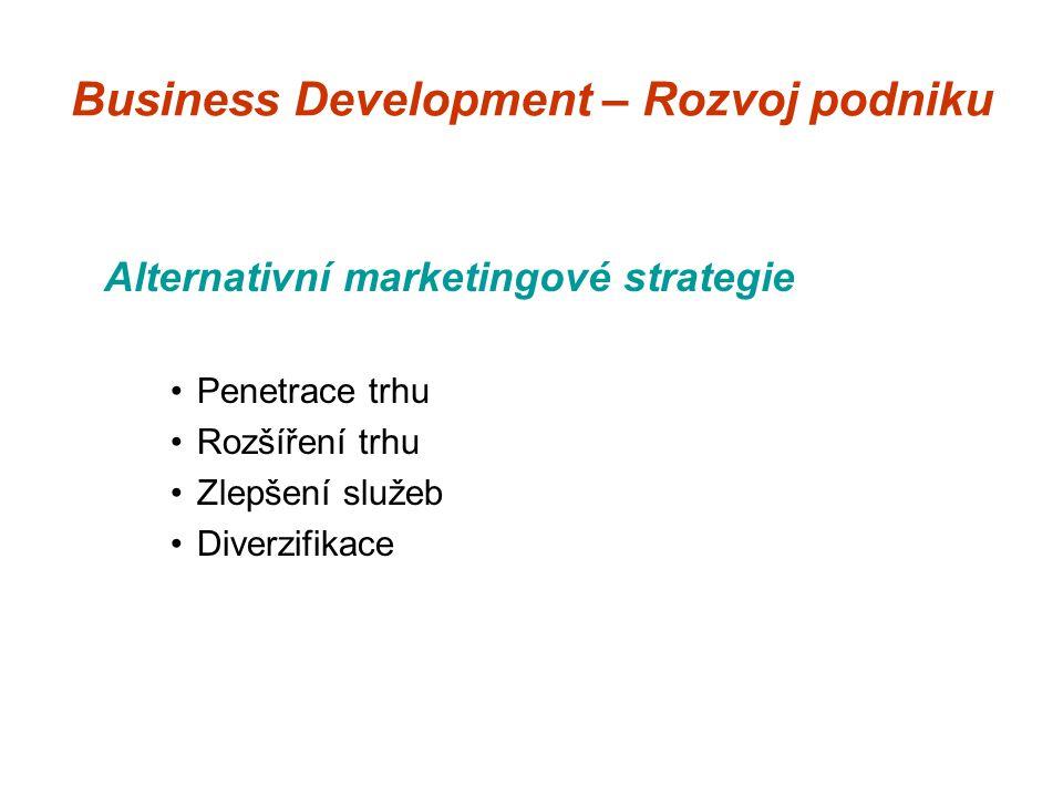 Business Development – Rozvoj podniku Alternativní marketingové strategie Penetrace trhu Rozšíření trhu Zlepšení služeb Diverzifikace