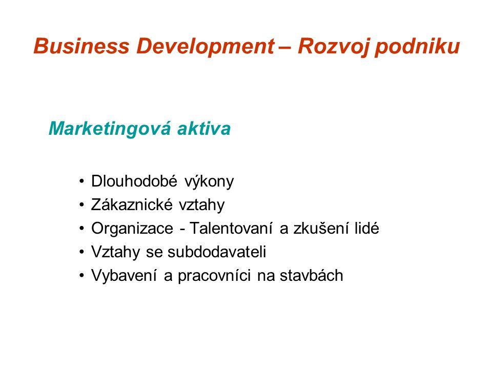 Business Development – Rozvoj podniku Marketingová aktiva Dlouhodobé výkony Zákaznické vztahy Organizace - Talentovaní a zkušení lidé Vztahy se subdodavateli Vybavení a pracovníci na stavbách