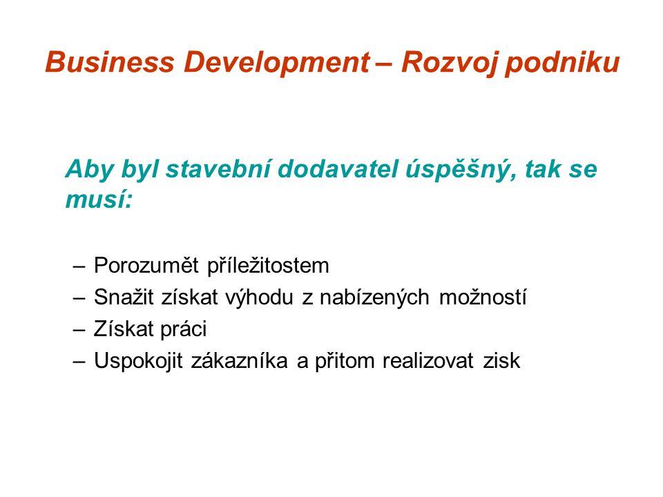Business Development – Rozvoj podniku Aby byl stavební dodavatel úspěšný, tak se musí: –Porozumět příležitostem –Snažit získat výhodu z nabízených možností –Získat práci –Uspokojit zákazníka a přitom realizovat zisk