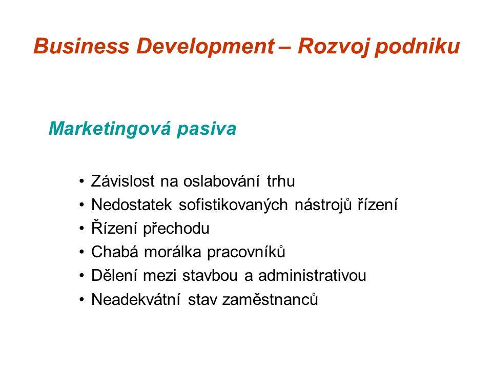 Business Development – Rozvoj podniku Marketingová pasiva Závislost na oslabování trhu Nedostatek sofistikovaných nástrojů řízení Řízení přechodu Chabá morálka pracovníků Dělení mezi stavbou a administrativou Neadekvátní stav zaměstnanců